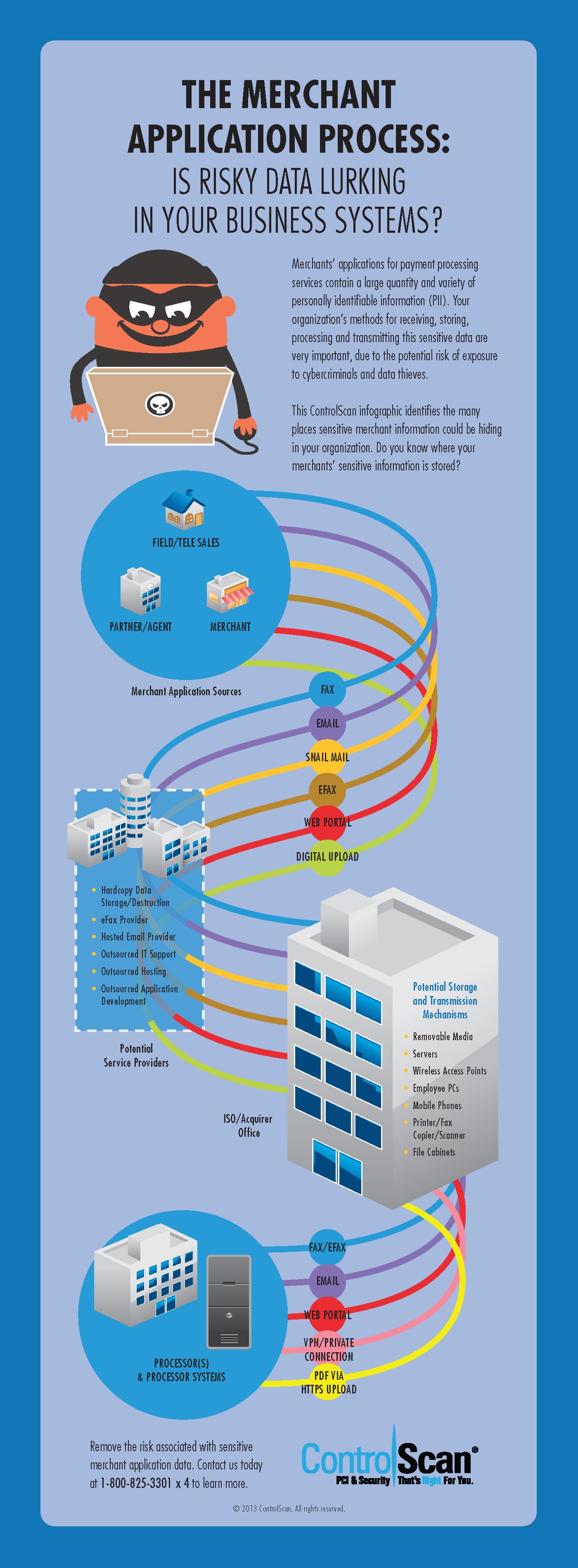 Data Lurking Info-Graphic.jpg