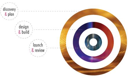 creative-project-process.jpg