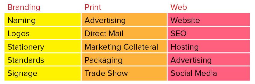 creative-services-list.jpg