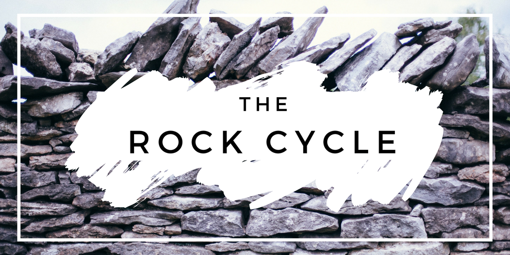 SES2. d     This formative addresses student's understanding of the rock cycle and the following associated vocabulary: rock, igneous rock, sedimentary rock, metamorphic rock, rock cycle, magma, lava, weathering and sediments (supports/modeled after the 3.1 guided reading worksheets from Prentice Hall Earth Science 2009 Tarbuck and Lugens)