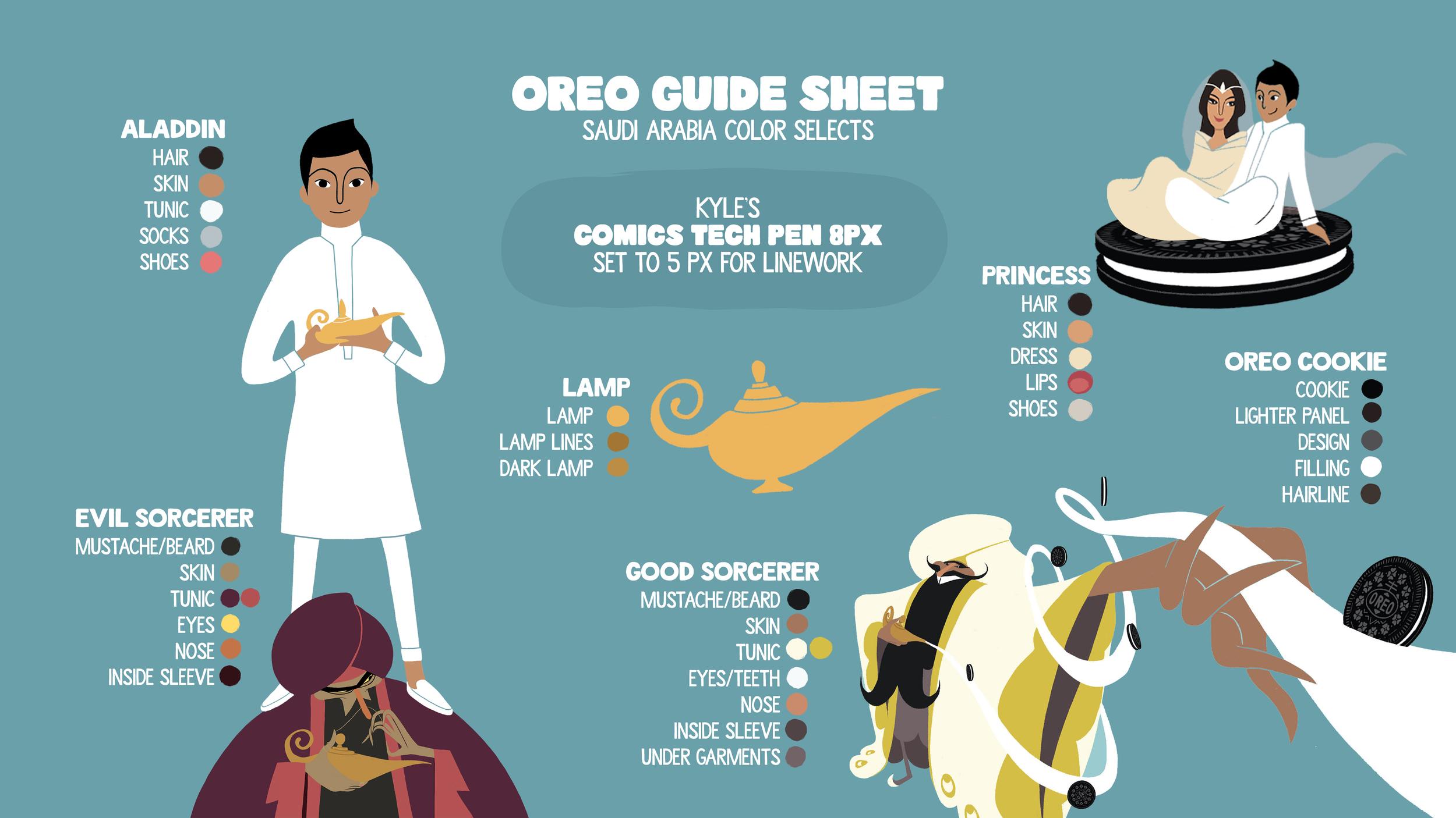 Oreo_Guide_Sheet_002.jpg
