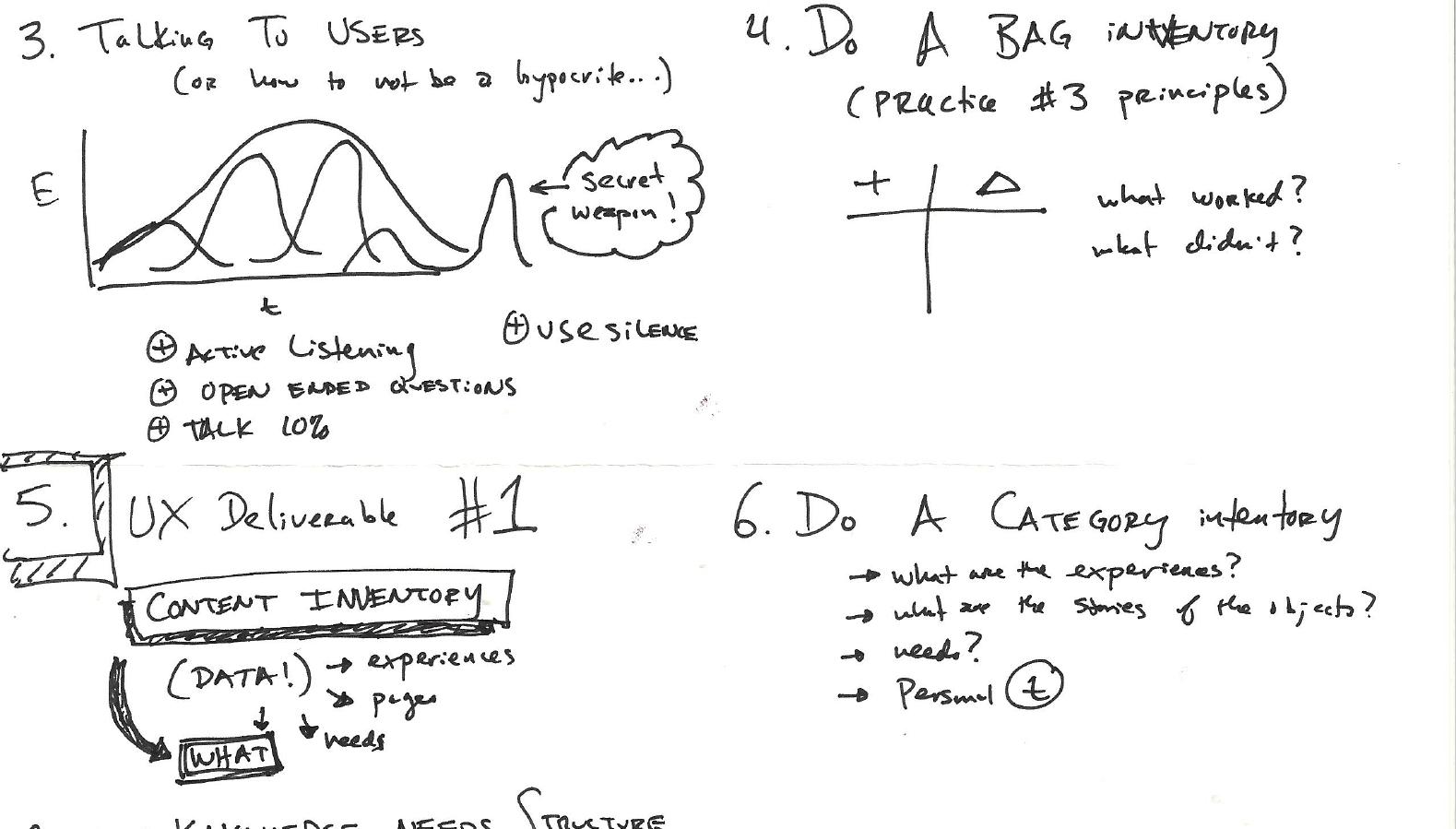 Designing a workshop about design