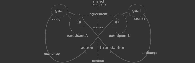 conversation-loop.jpg