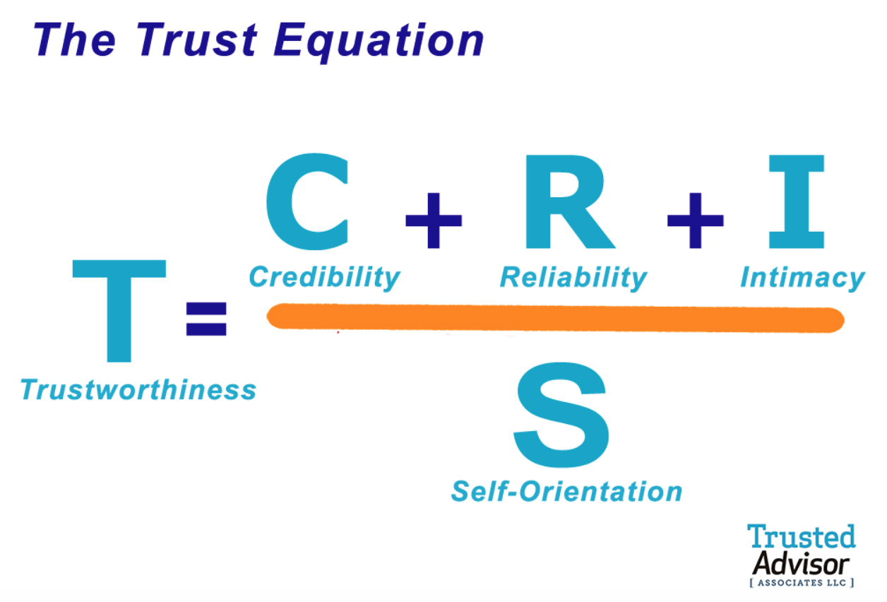 the trust equation.png