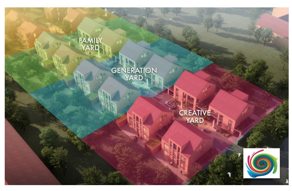 Das Life-Balance-Quartier besteht aus drei kleinen Nachbarschaften: den Yards