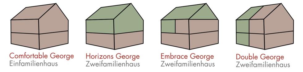 Die vielfältigen Varianten des Life-Balance-Hauses