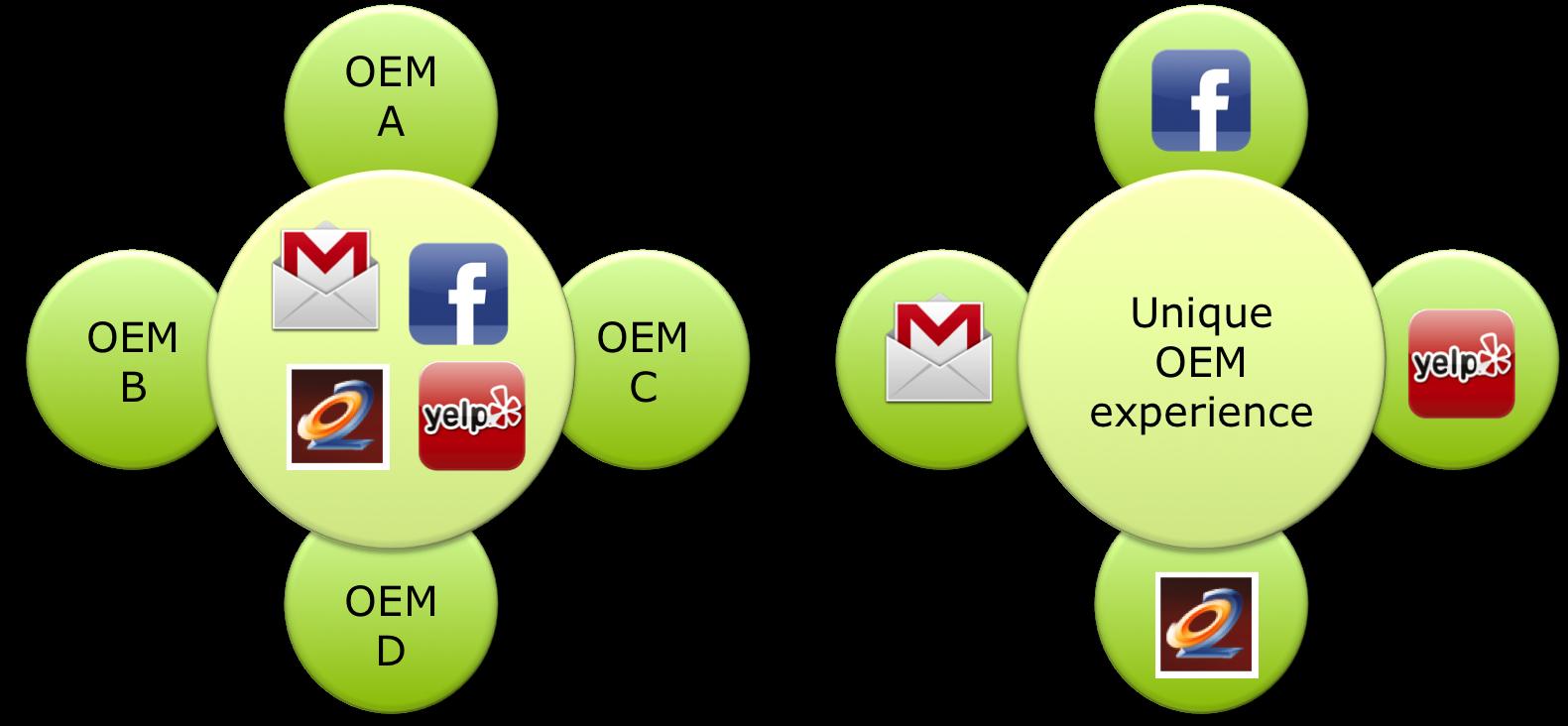 content_brand