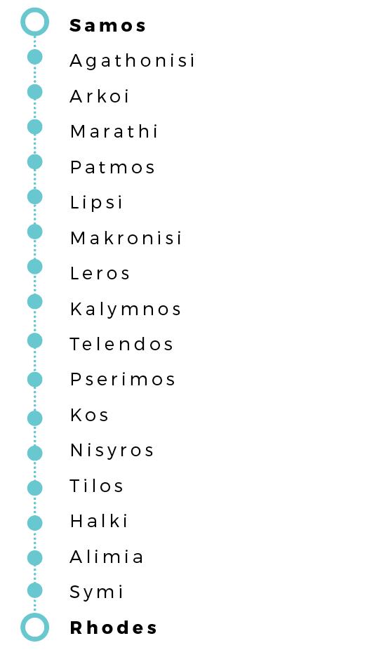 island list.png