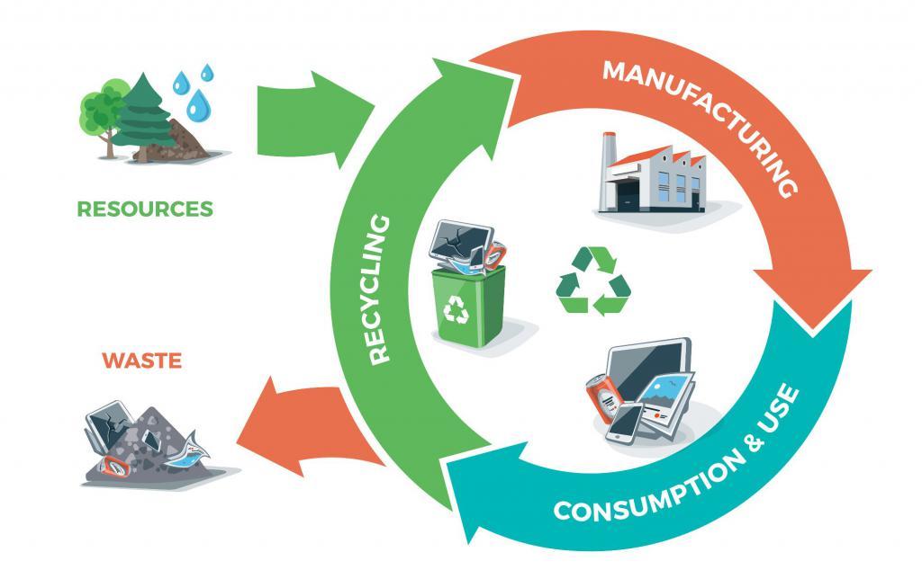 circular-economy.jpg