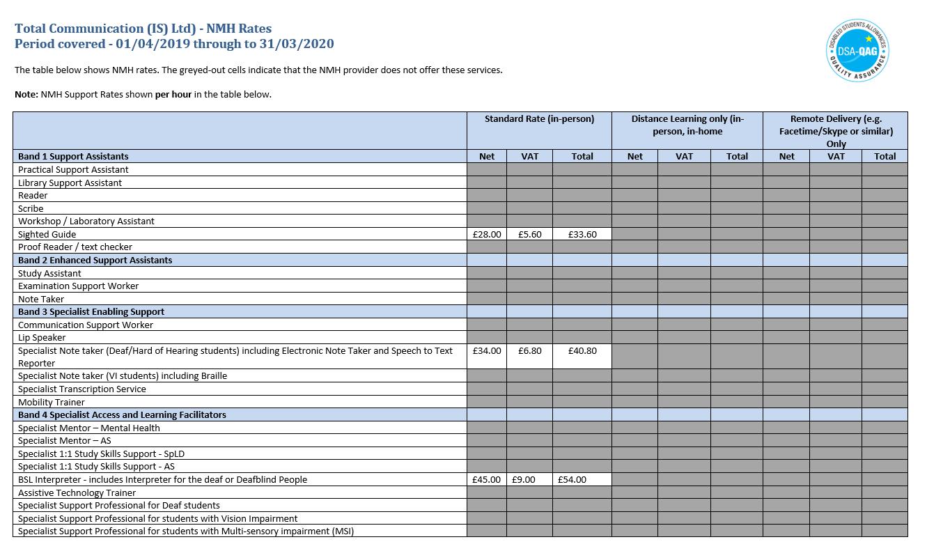 TC 2019-2020 Rates.png
