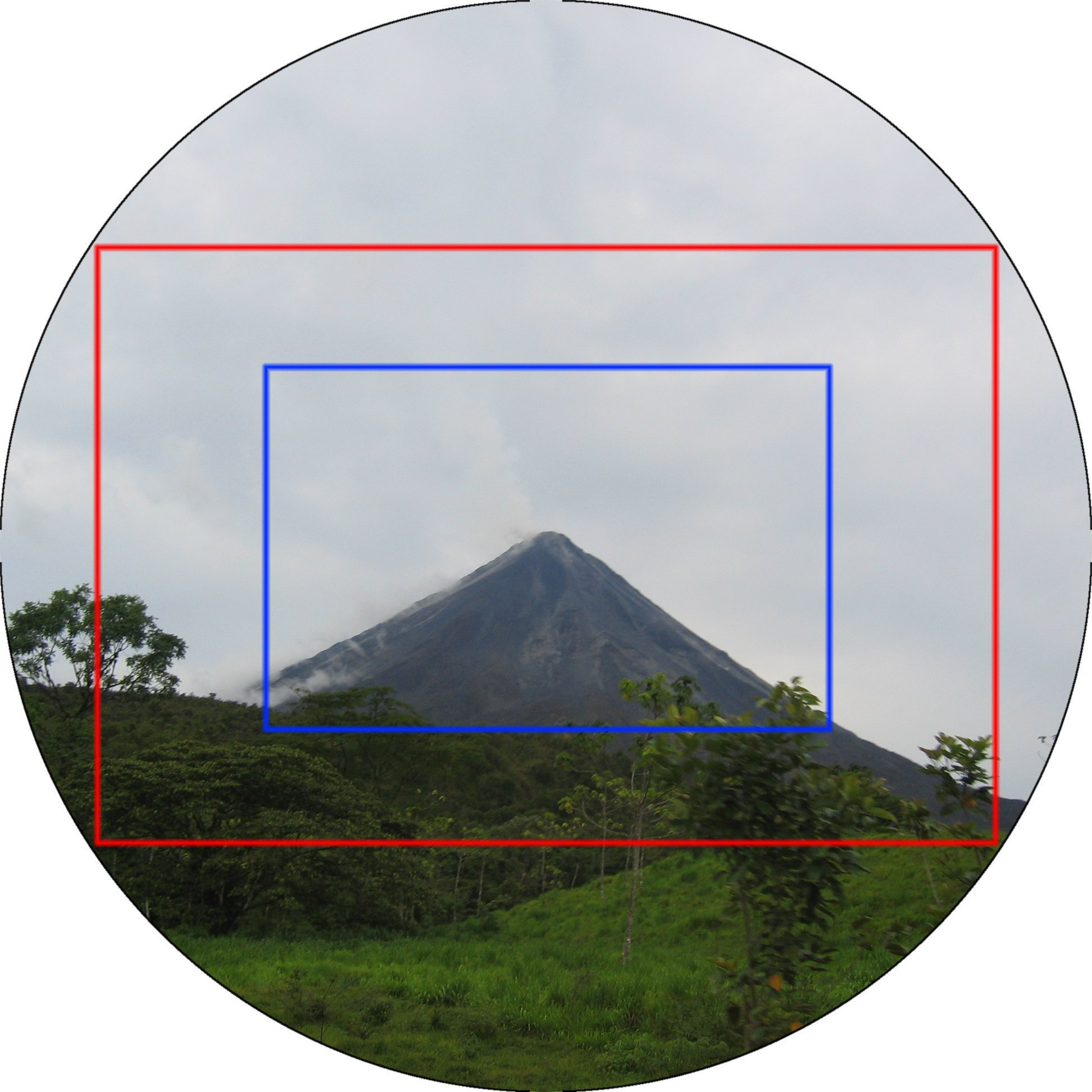 Red is what a full frame camera would capture and blue is what a APS-C crop camera would capture.  https://en.wikipedia.org/wiki/Crop_factor#/media/File:Crop_Factor.JPG