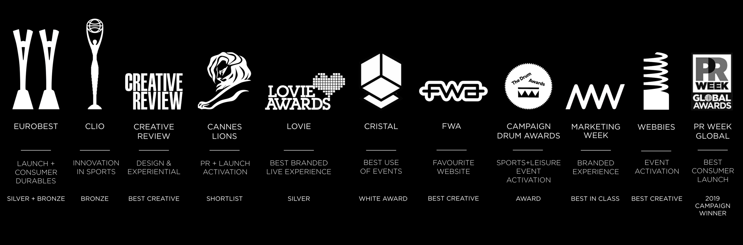 Awards_asics blackout