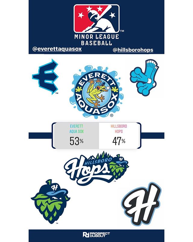 This is the matchup of the week!!! Make sure to vote in our story for BEST minor league baseball logo set!!! @everettaquasox and the @hillsborohops duking it out with about 7 hours left to vote!! Winner moves on to the next round!!