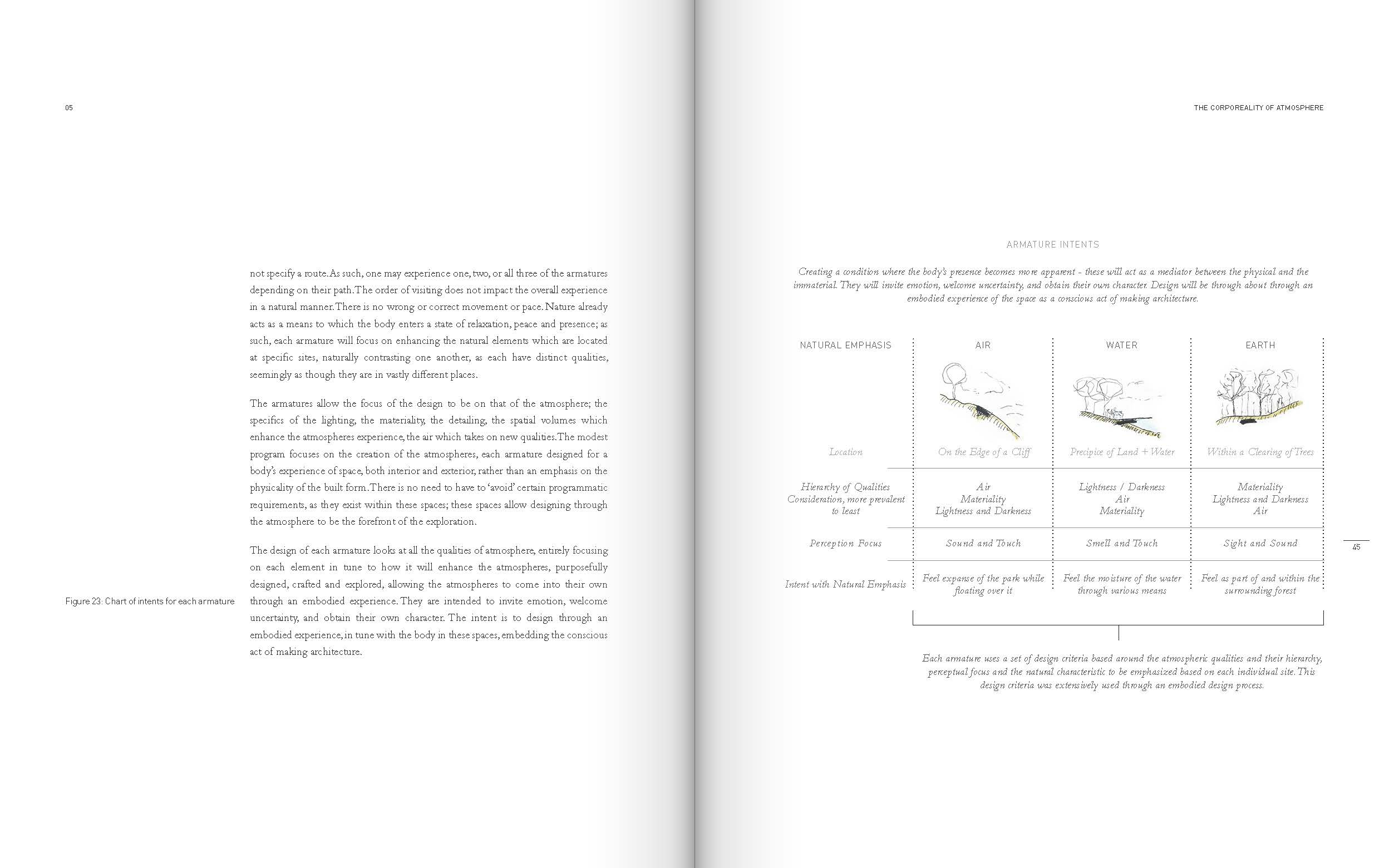 On The Corporeality of Atmosphere_J Walker_Paul Spreads w seam_Page_10.jpg