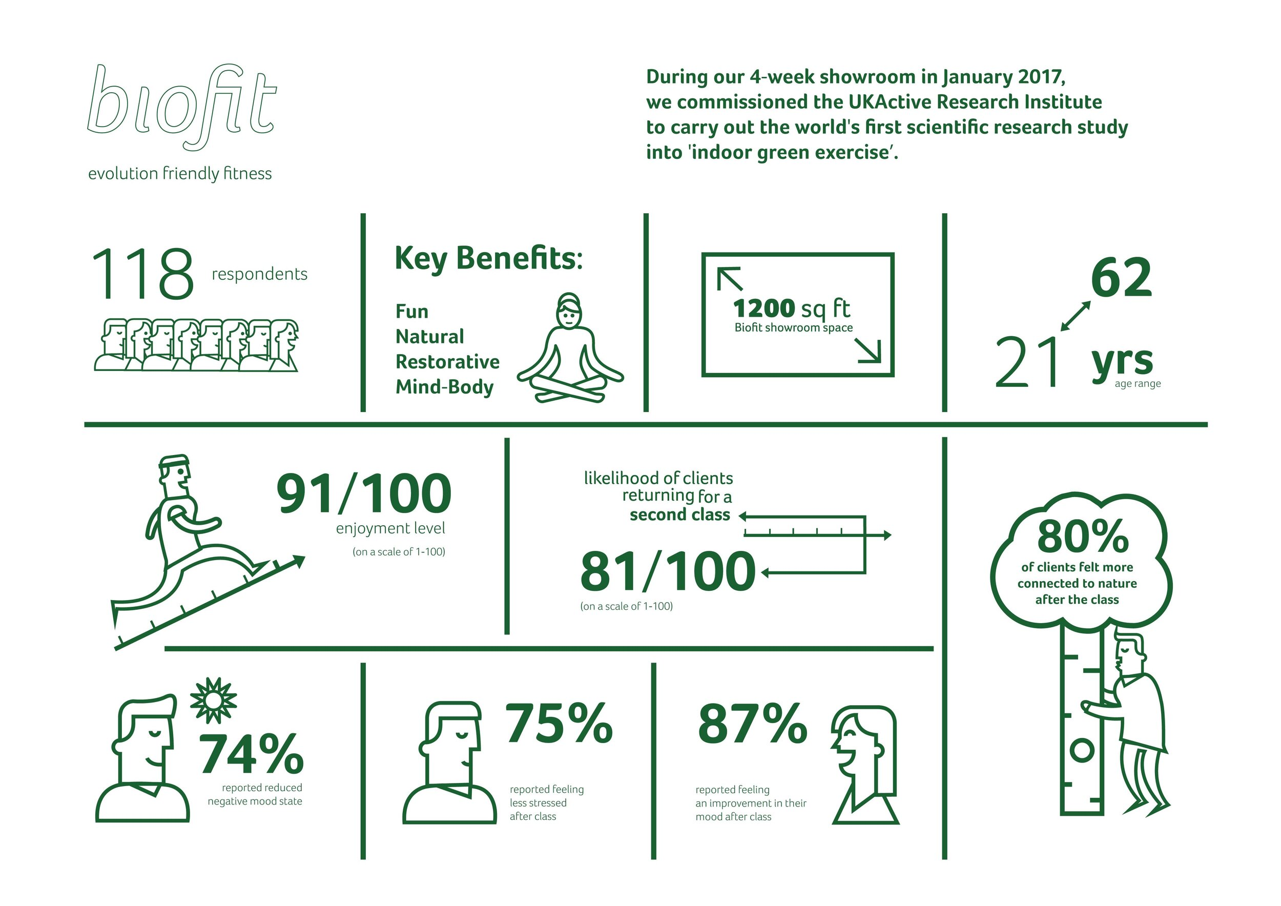 BioFit research study infographic white.jpg