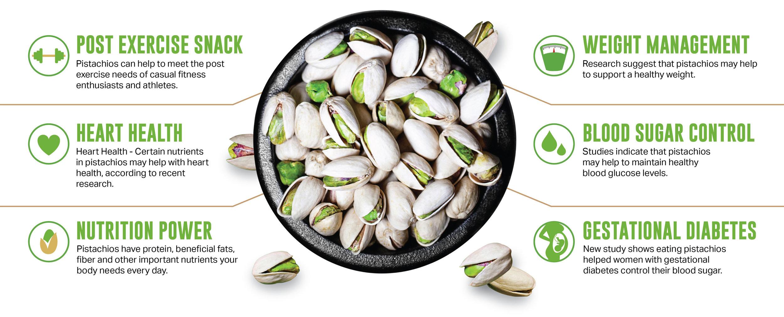 premiumnut com pistachio nutritional information
