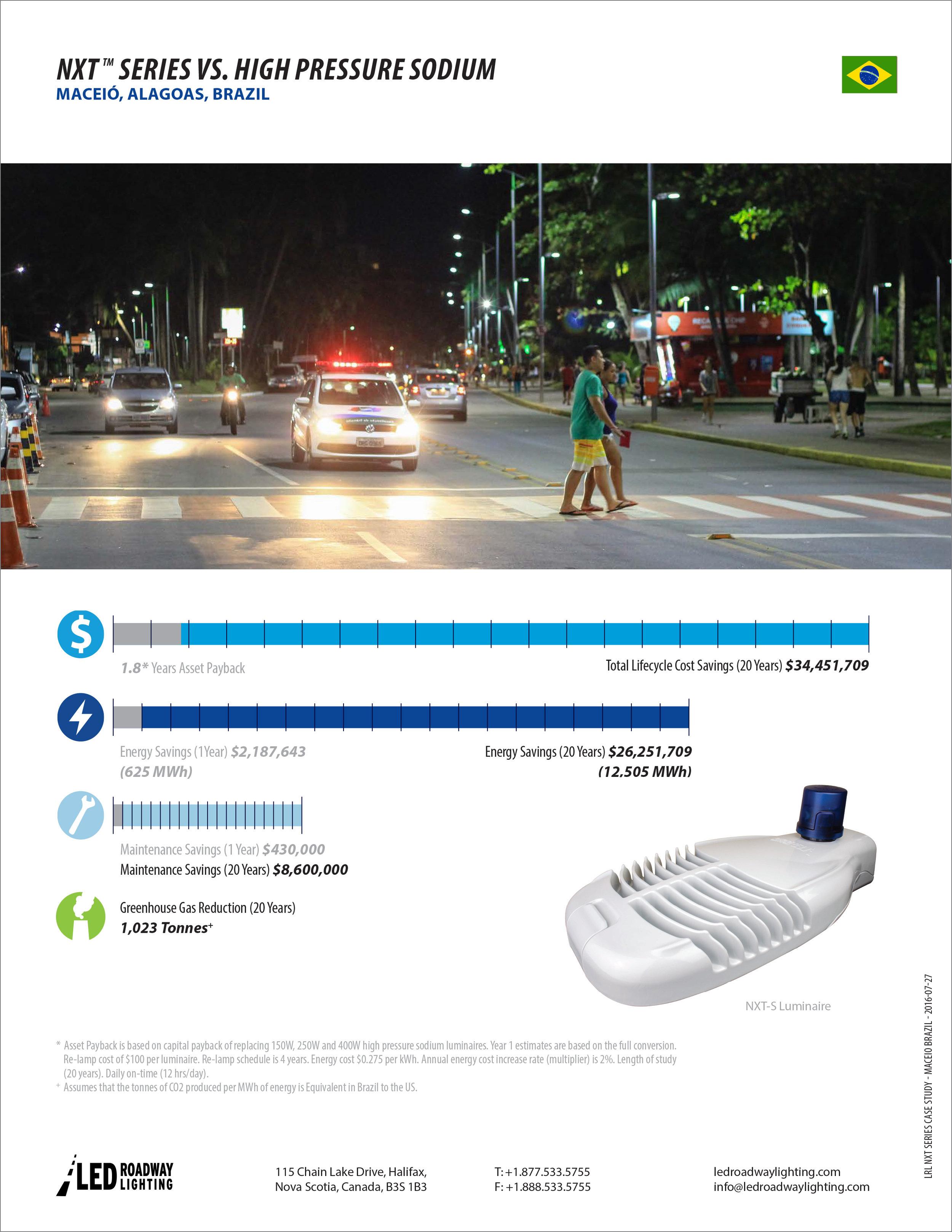 LRL_NXT_Roadway_Case_Study_Maceio_Brazil_EN-2.jpg