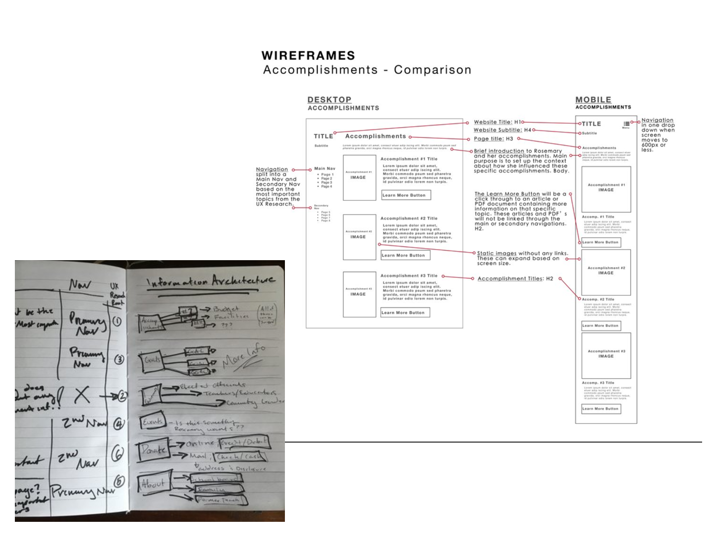 Information Architecture - Some examples of the design before putting the website into production.