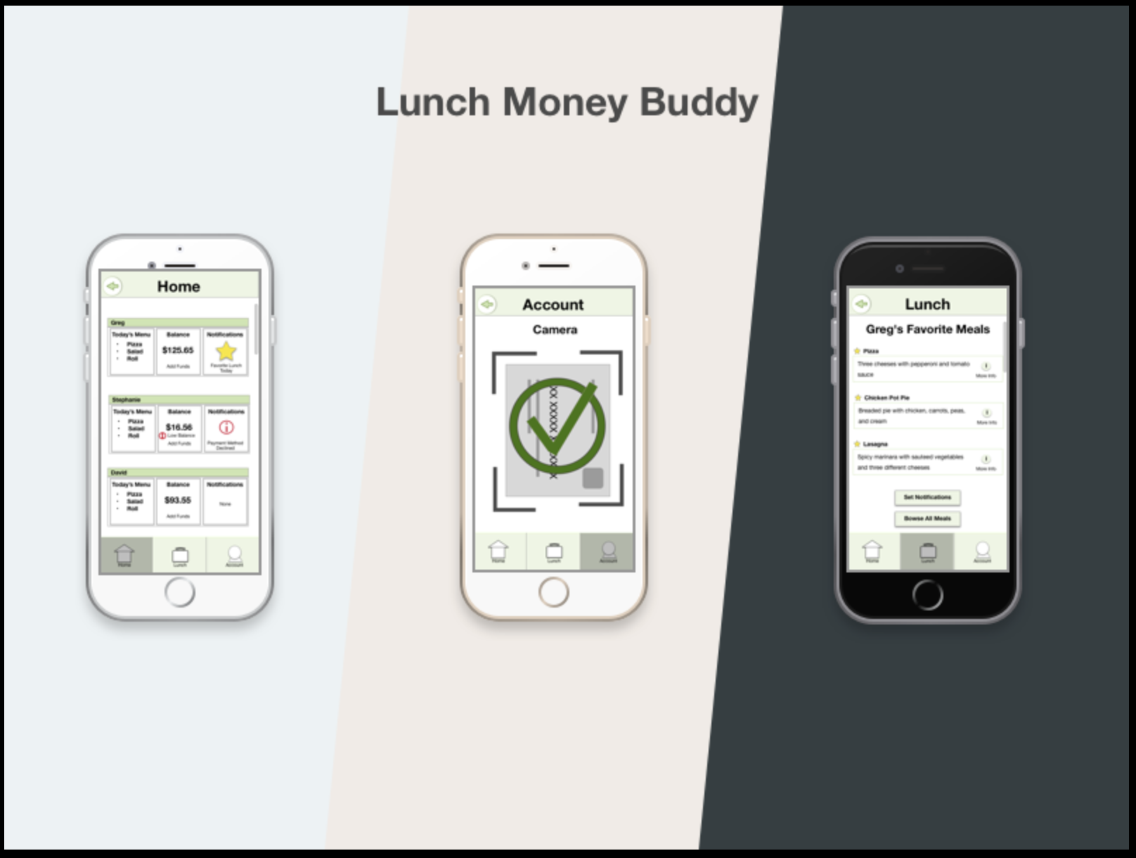 Lunch Money Buddy - Designed for parents or gaurdians to pay for and keep track of their kids' school lunches