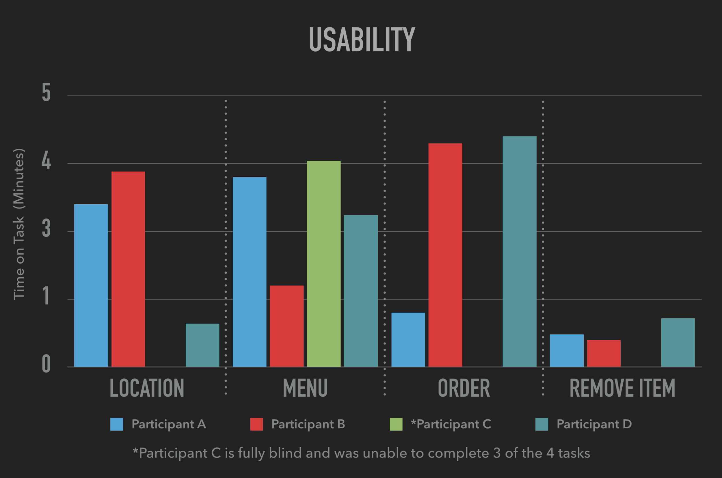 Graph_Usability.png