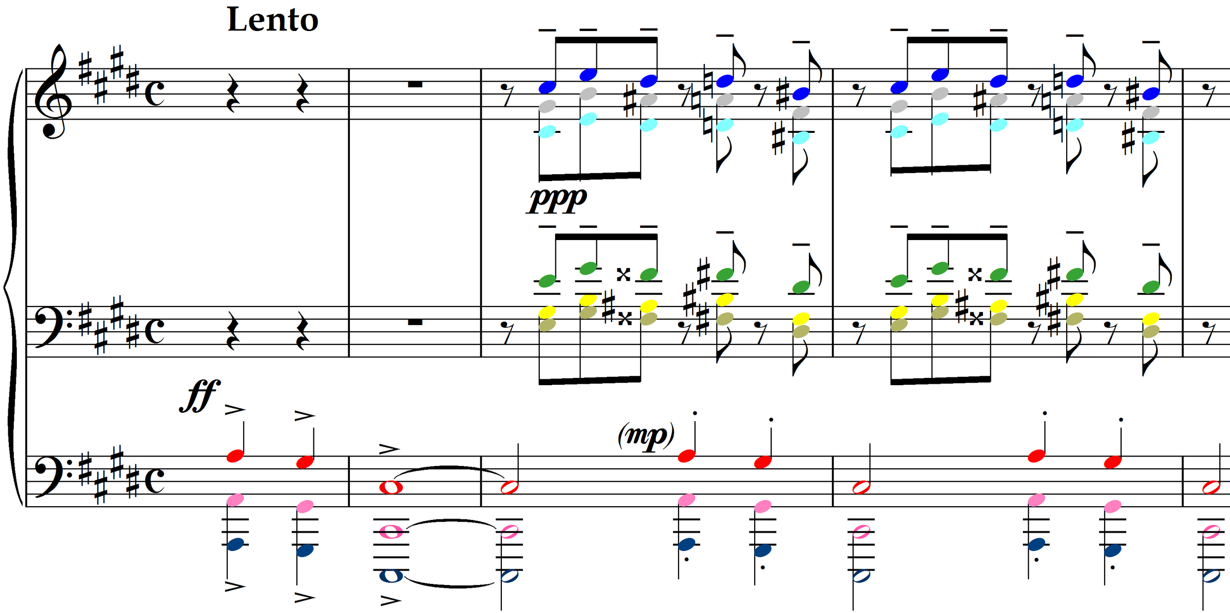zen-and-the-art-of-piano-david-michael-wolff-defining-the-color-levels-excerpt-1