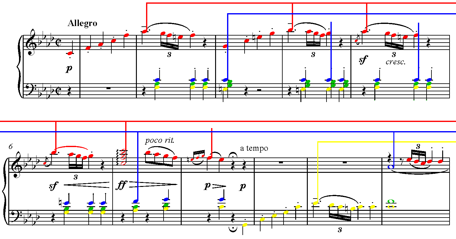 zen-and-the-art-of-piano-david-michael-wolff-variation-1-music-example-5