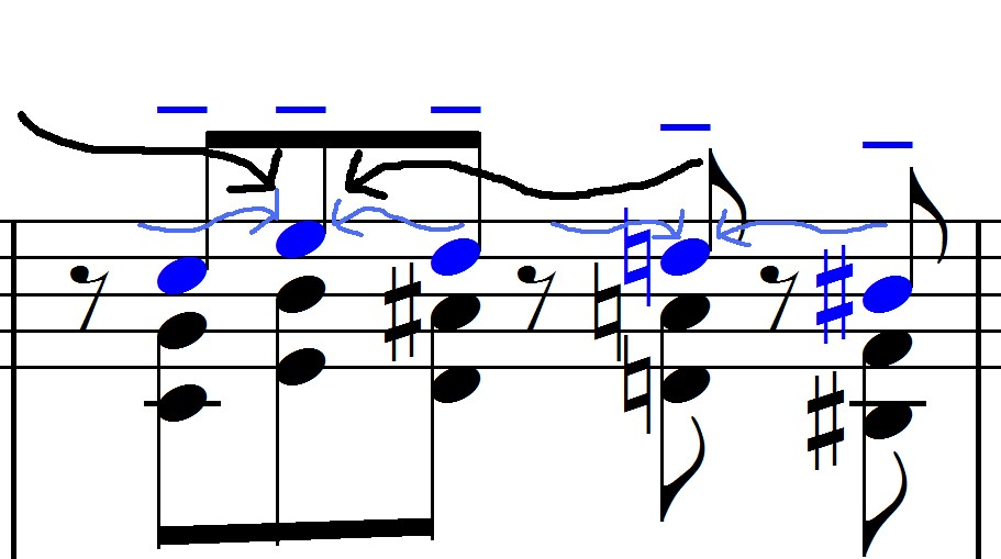 zen-and-the-art-of-piano-part-i-establishing-horizontal-hierarchy-music-example-3-royal-blue.jpg