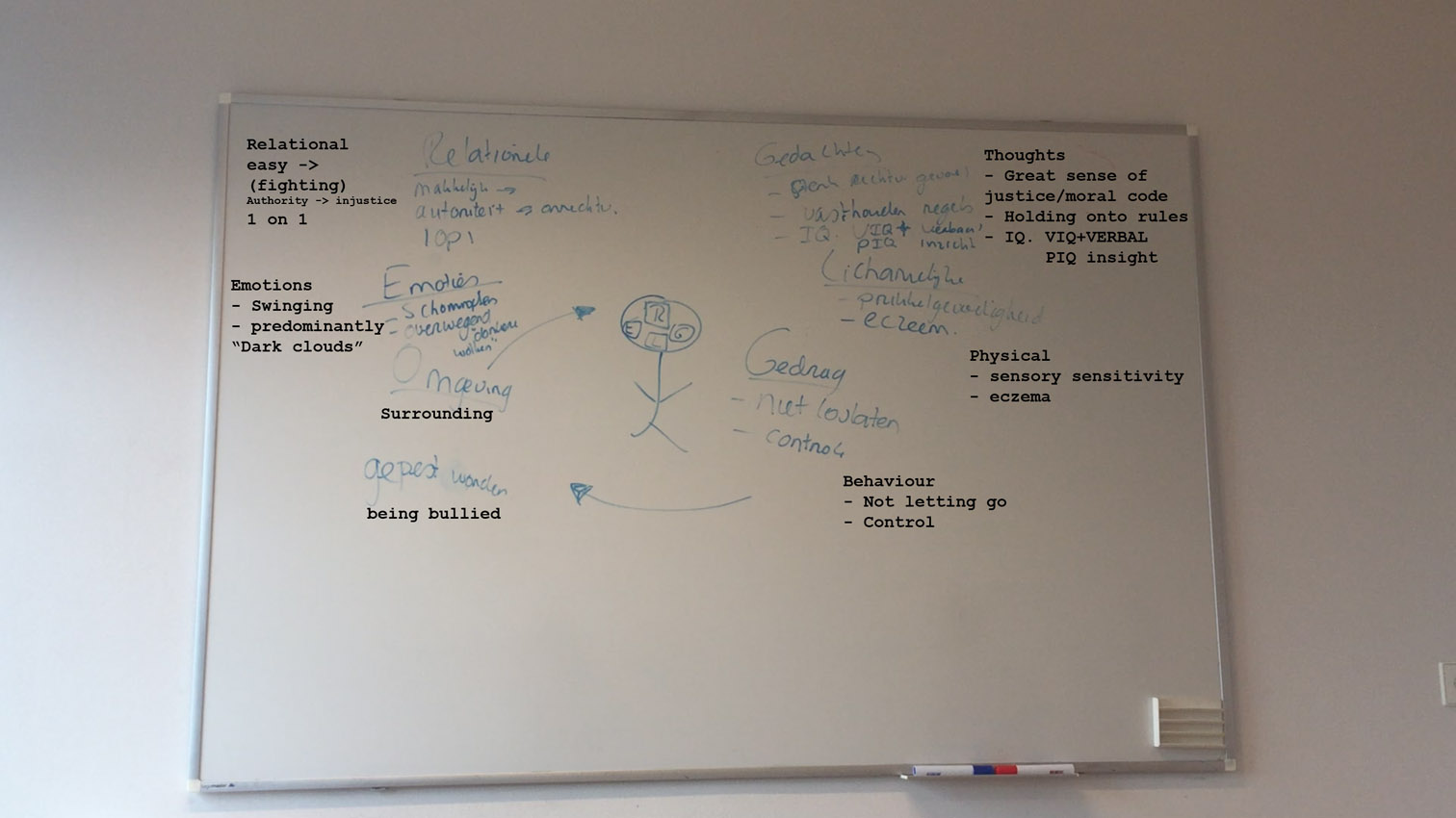 This is one of the boards my autism-specialised psychologist used to explain how he diagnosed me. He only used keywords, I've translated them and explained some a bit more.