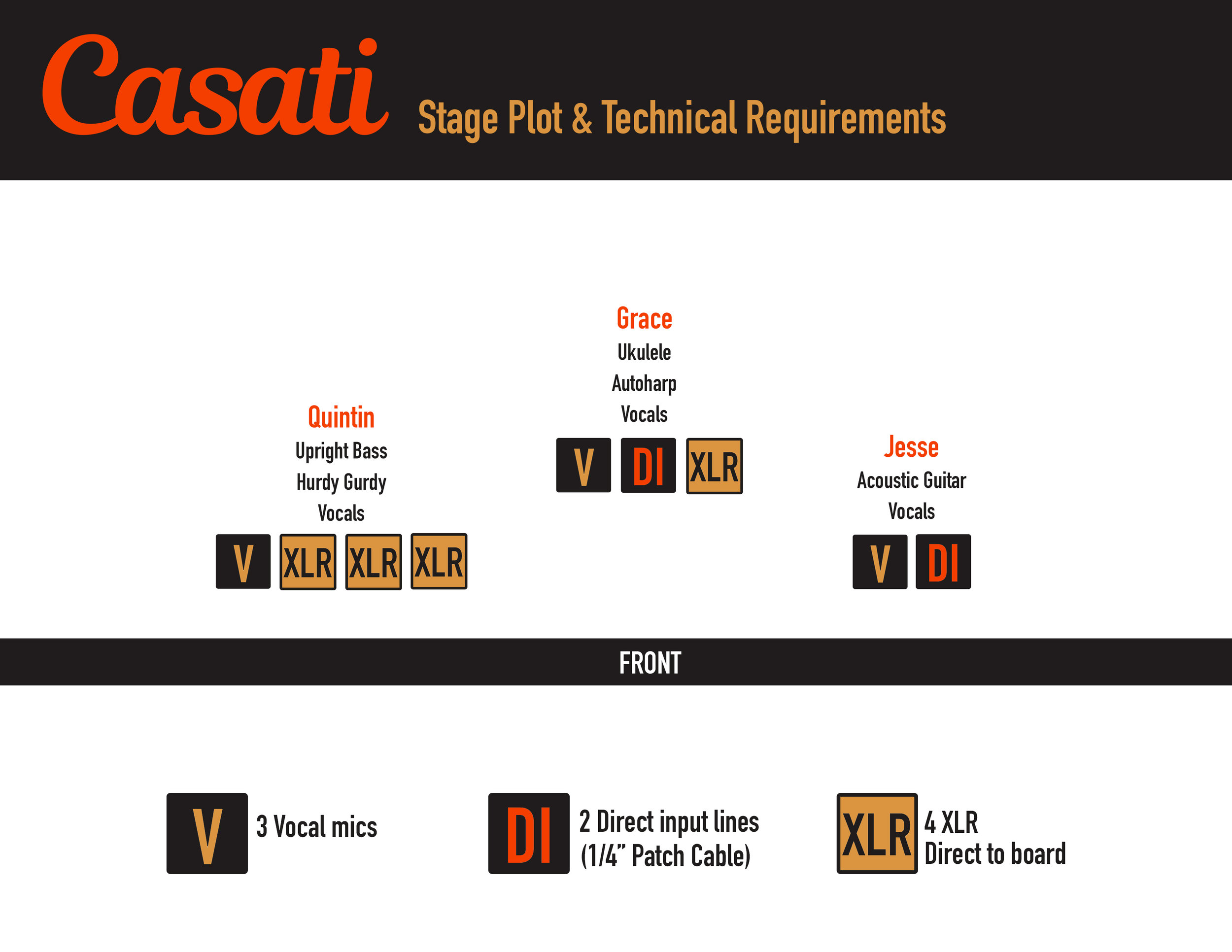 Click above to download tech requirements for CASATI