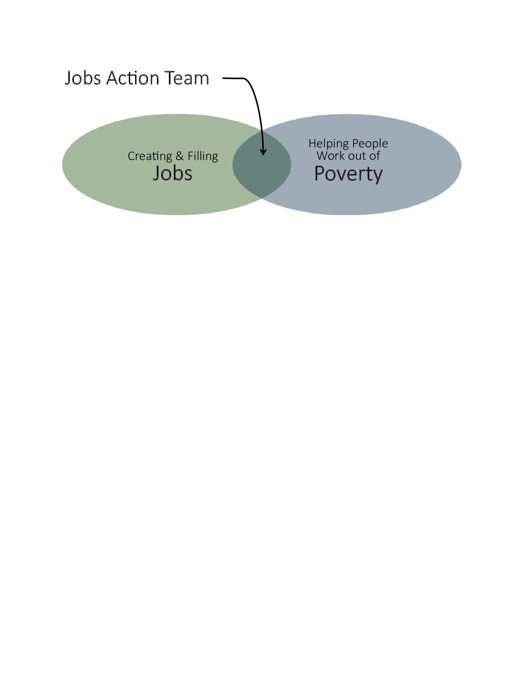 jobs action team (1).jpg