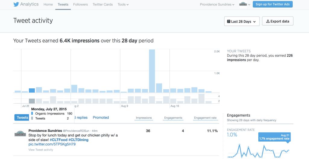 Twitter Analytics Blog photo 5