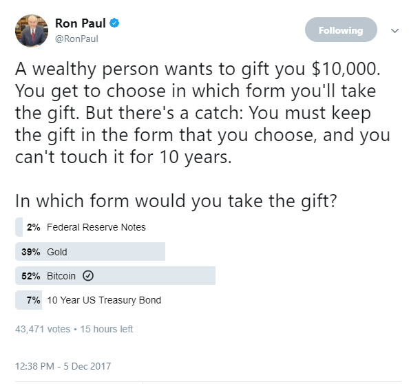 bitcoin poll.png