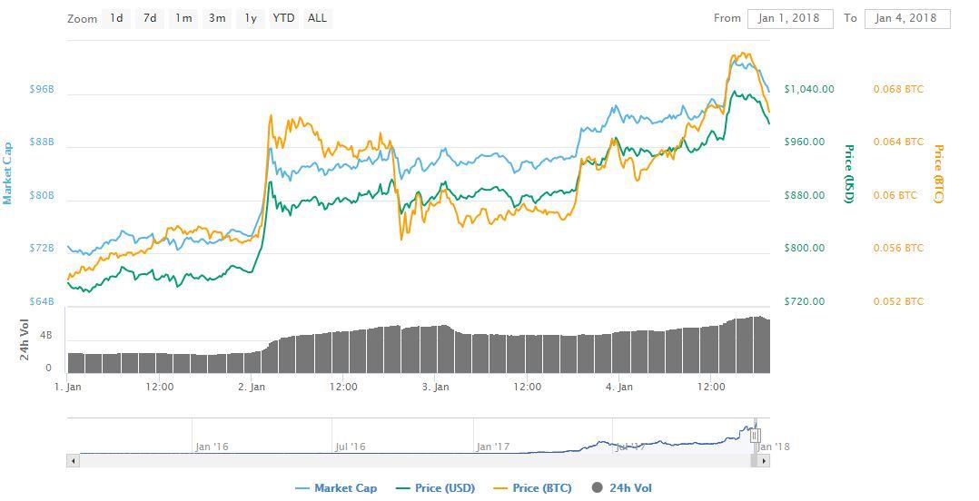 ethereum-price.JPG