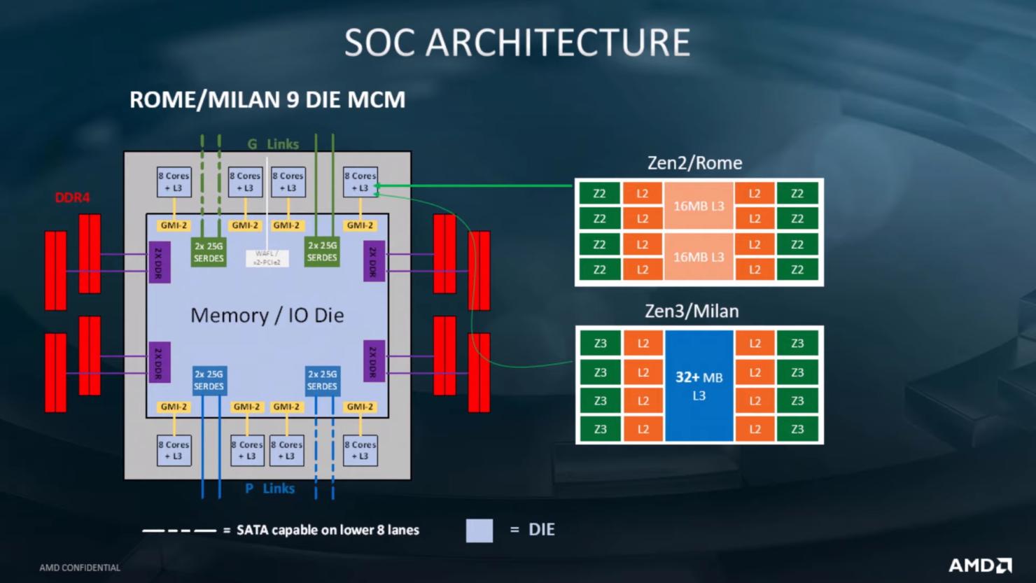 AMD-Milan-Zen-3-Server-CPU.png