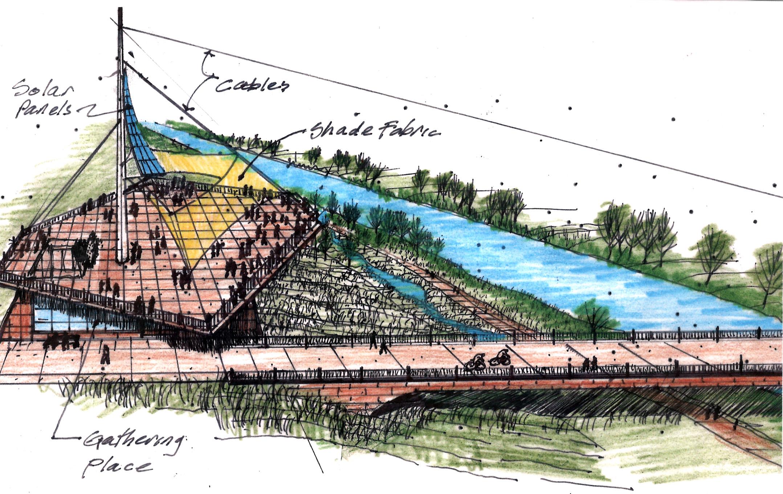 River North Greenway Master Plan