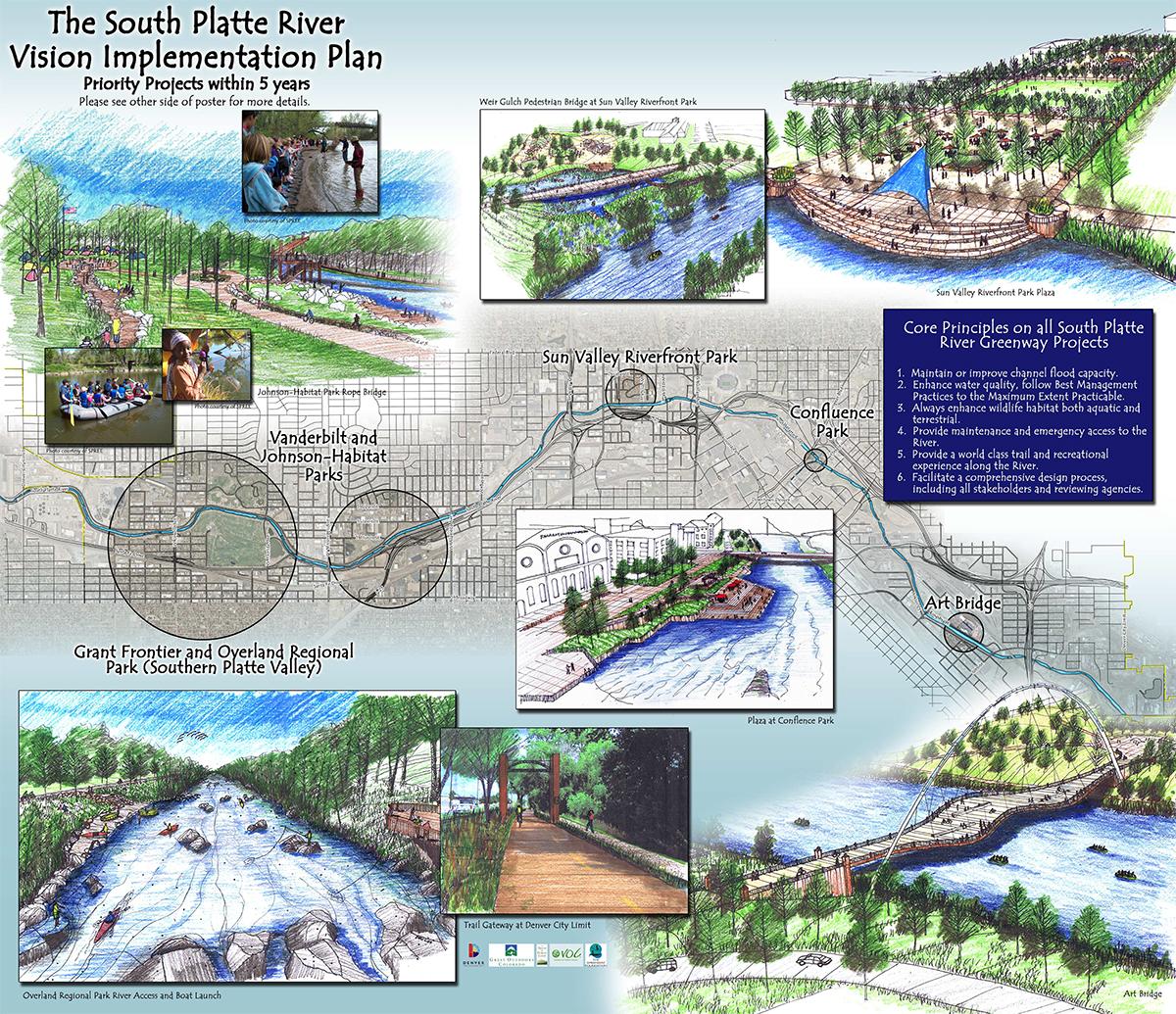 River Vision Implementation Plan