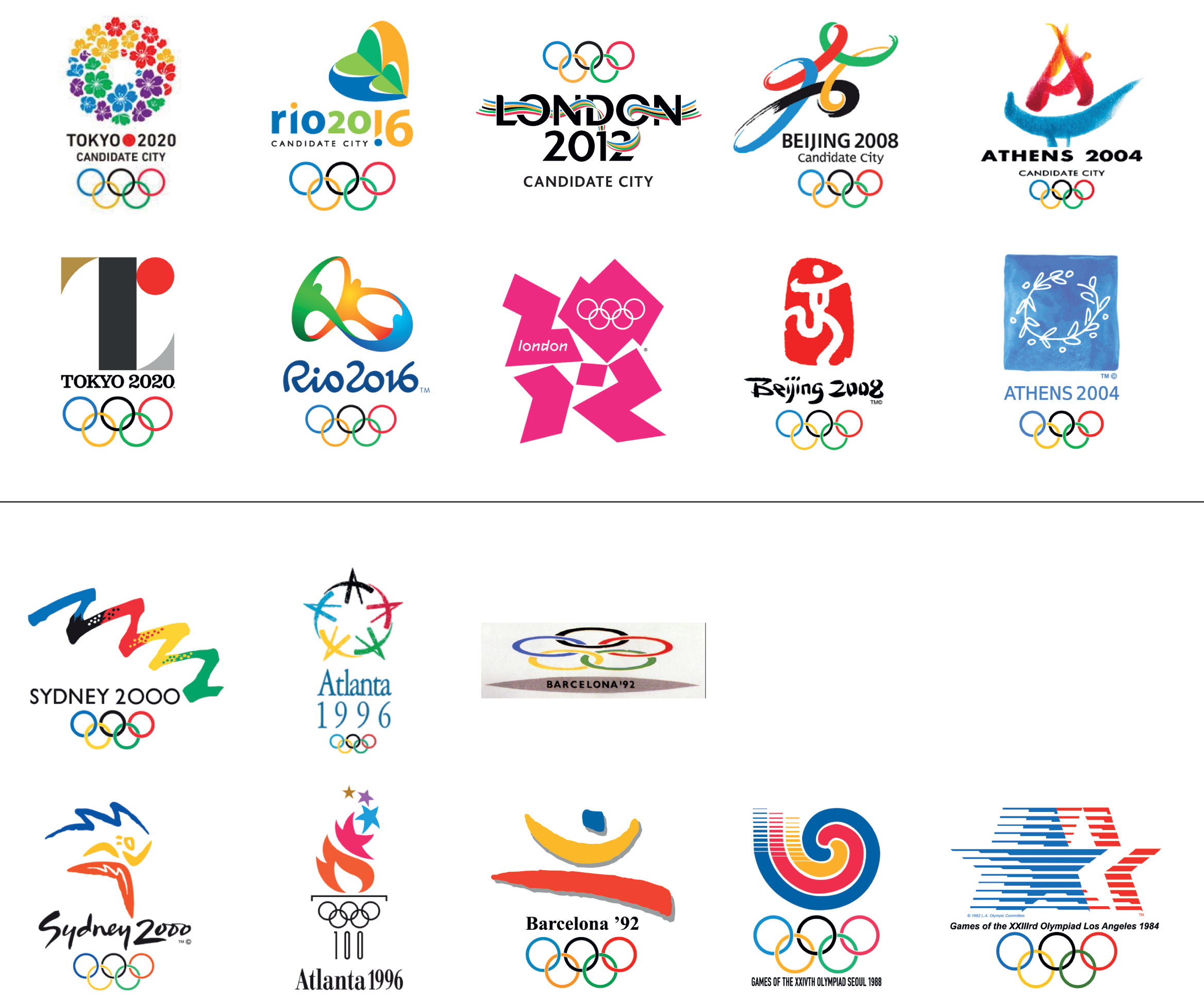 *Note—the Tokyo 2020 logo was withdrawn in 2015 due to allegations of plagiarism. Bid logos for Barcelona, Seoul and LA were not available.