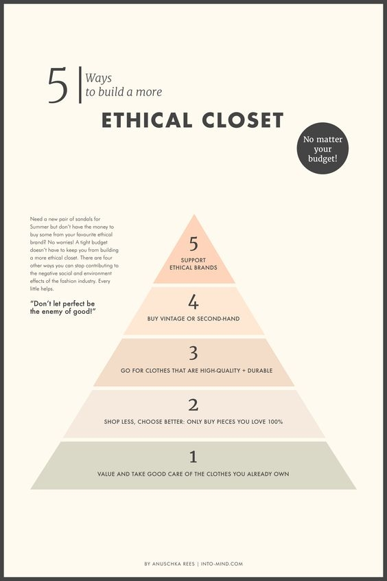 Check out this insightful post from Anuschka Rees about 5 Ways to Build a More Ethical Closet! ( read here ) First and foremost, take care of what you already have.And if you do buy,buy pieces you truly love and from brands you respect.Building an ethical closet is something you can begin today.