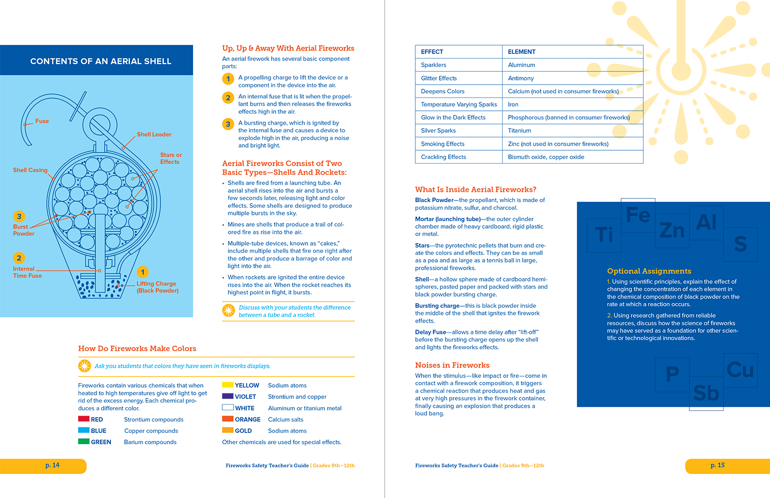apa_fireworks-guide-8.png