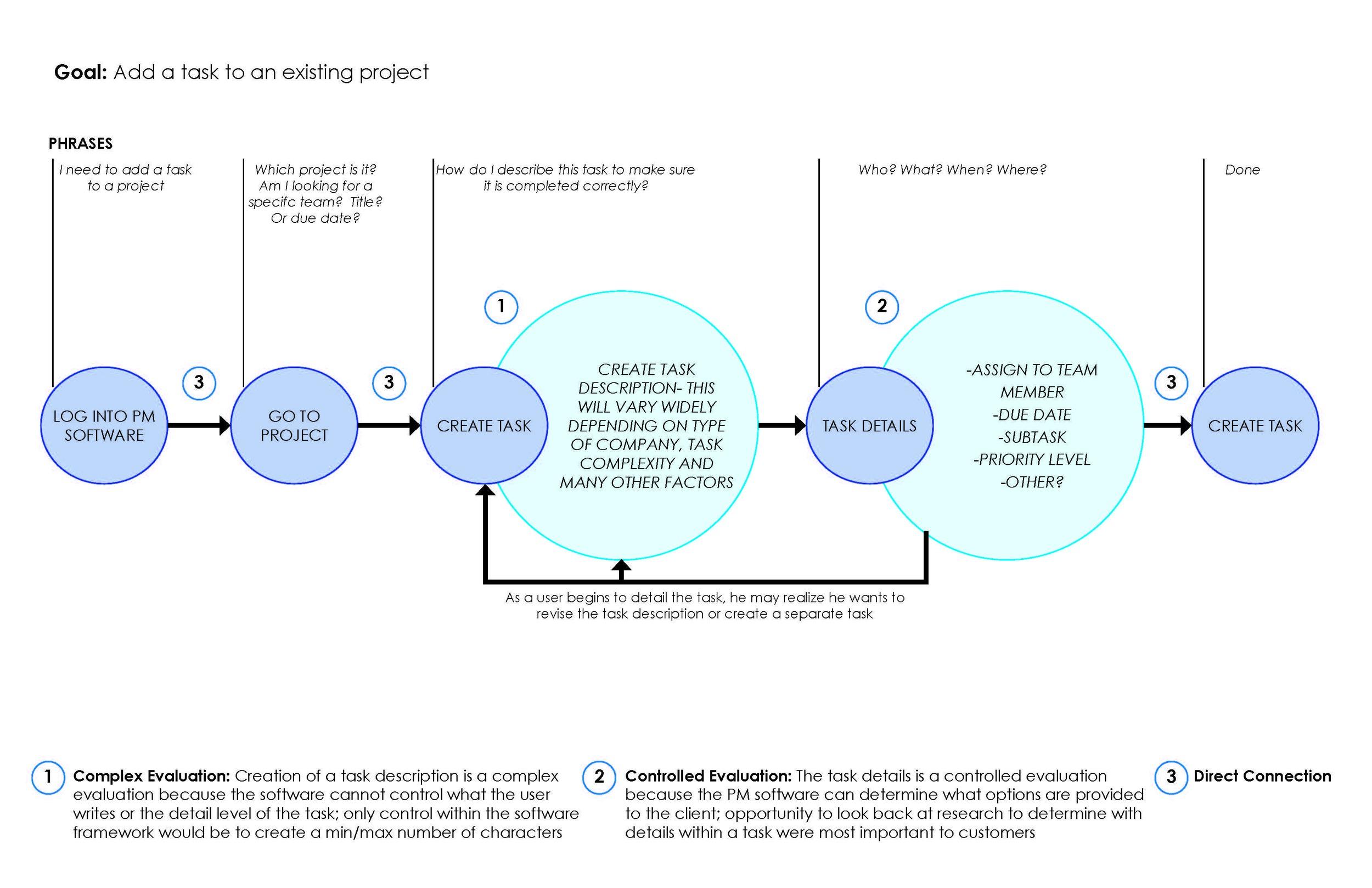 AH_task model_customerex_Page_1.jpg