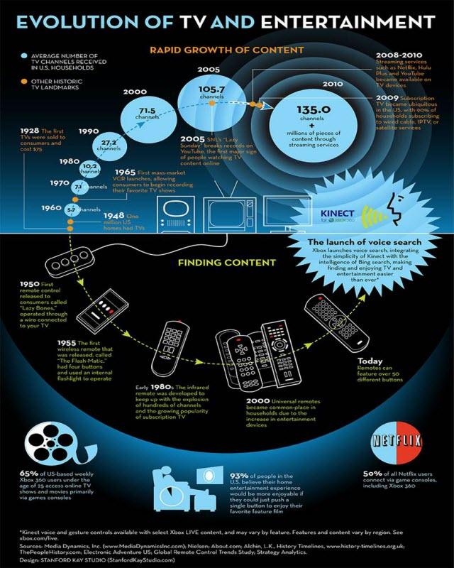xbox-live-infographic.jpg