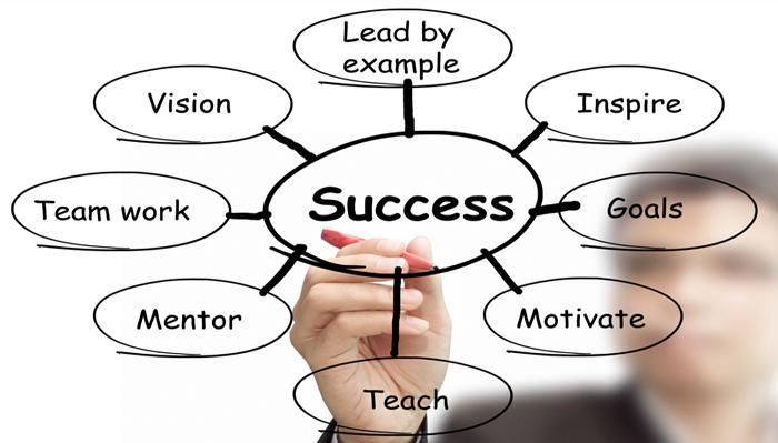 business-man-draws-success-flow-chart_MJSFf5H_.jpg