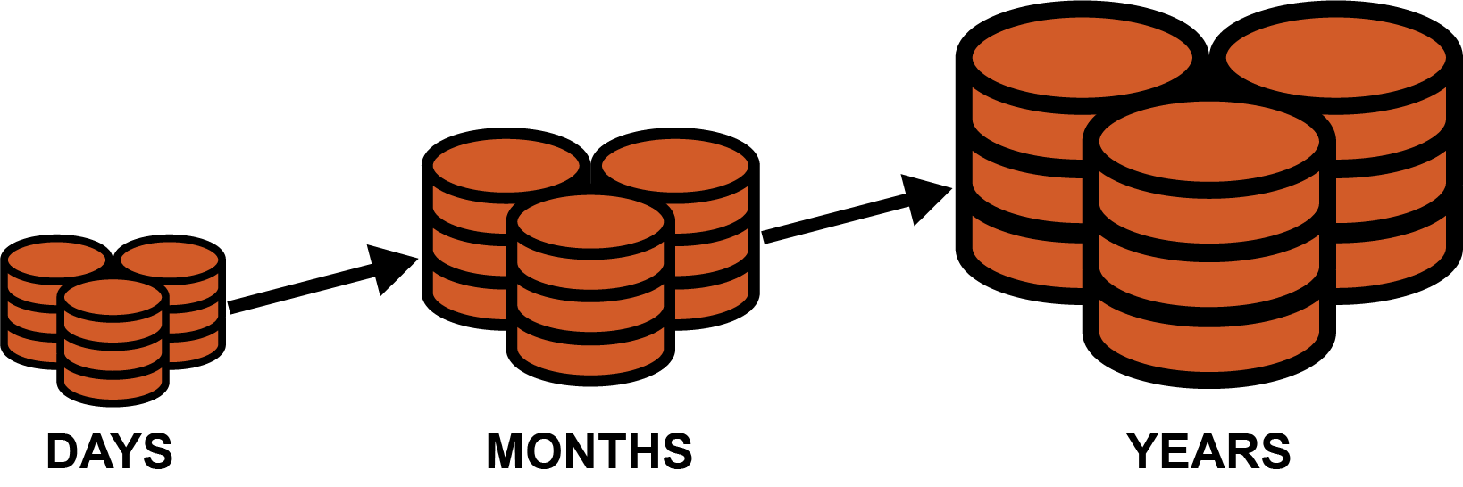 Sentrywire Storage Days Months Years Graphic Black 1.png