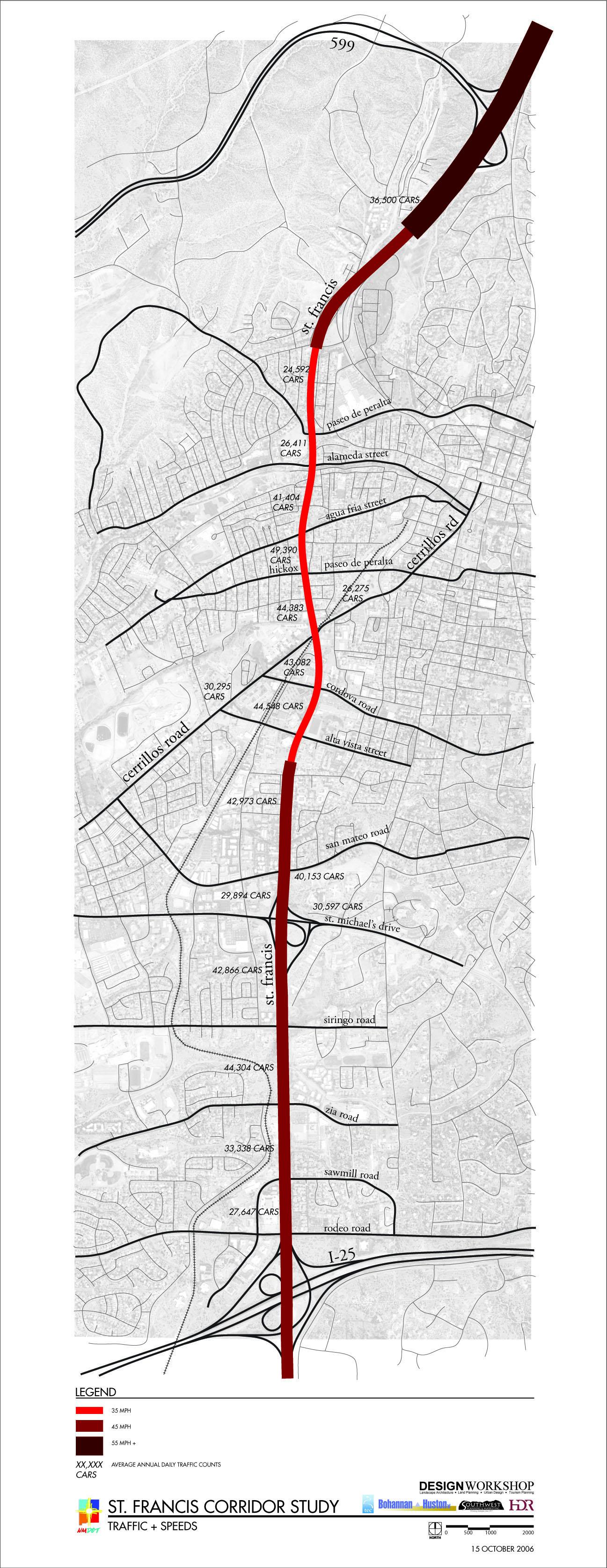 sfc_diagrams_traffic.jpg