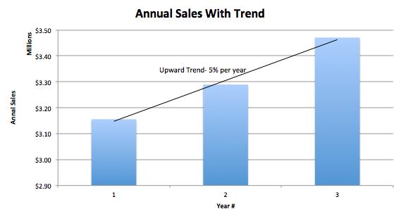 ActionStat_Sample_Chart2.png