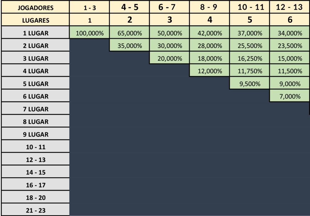 Tabela-de-Premiação-12.png