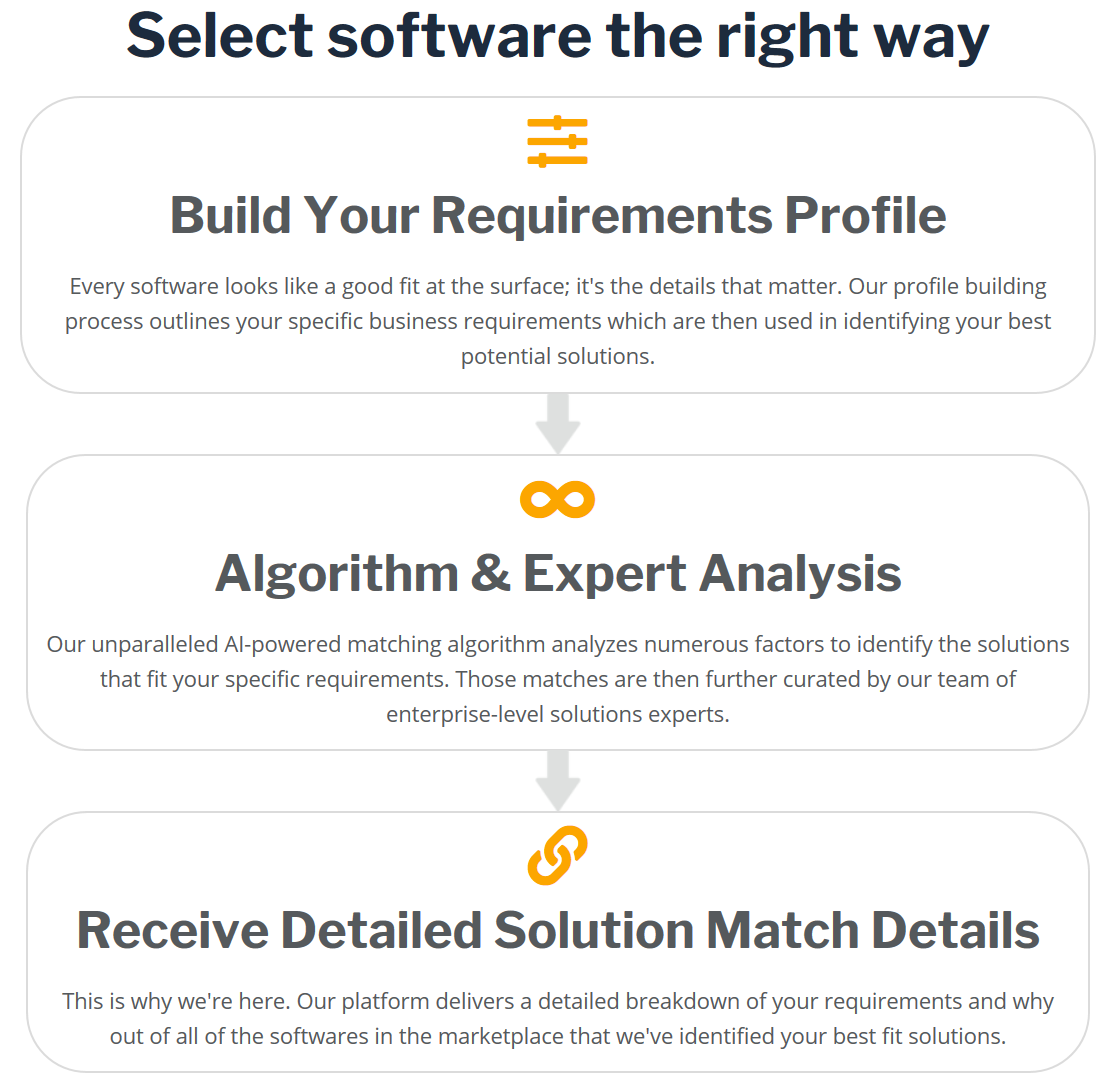 SelectSoftwareTheRightWay.png