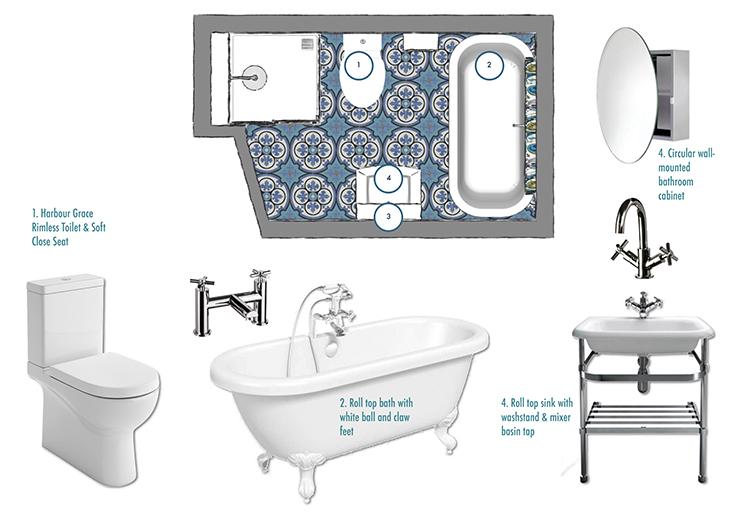 Aruba Bathroom - Bath Sampleboard