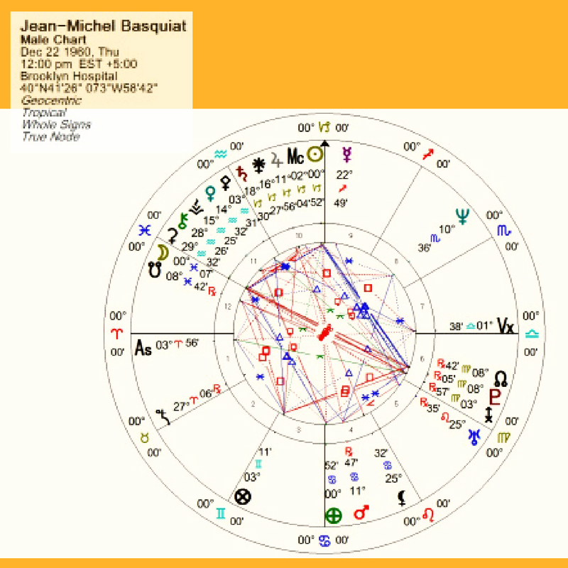 The astrological birth chart of Jean Michel Basquiat