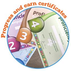 academy_certificates.jpg